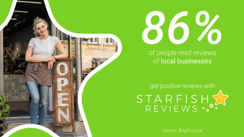86% of people read reviews of local businesses.